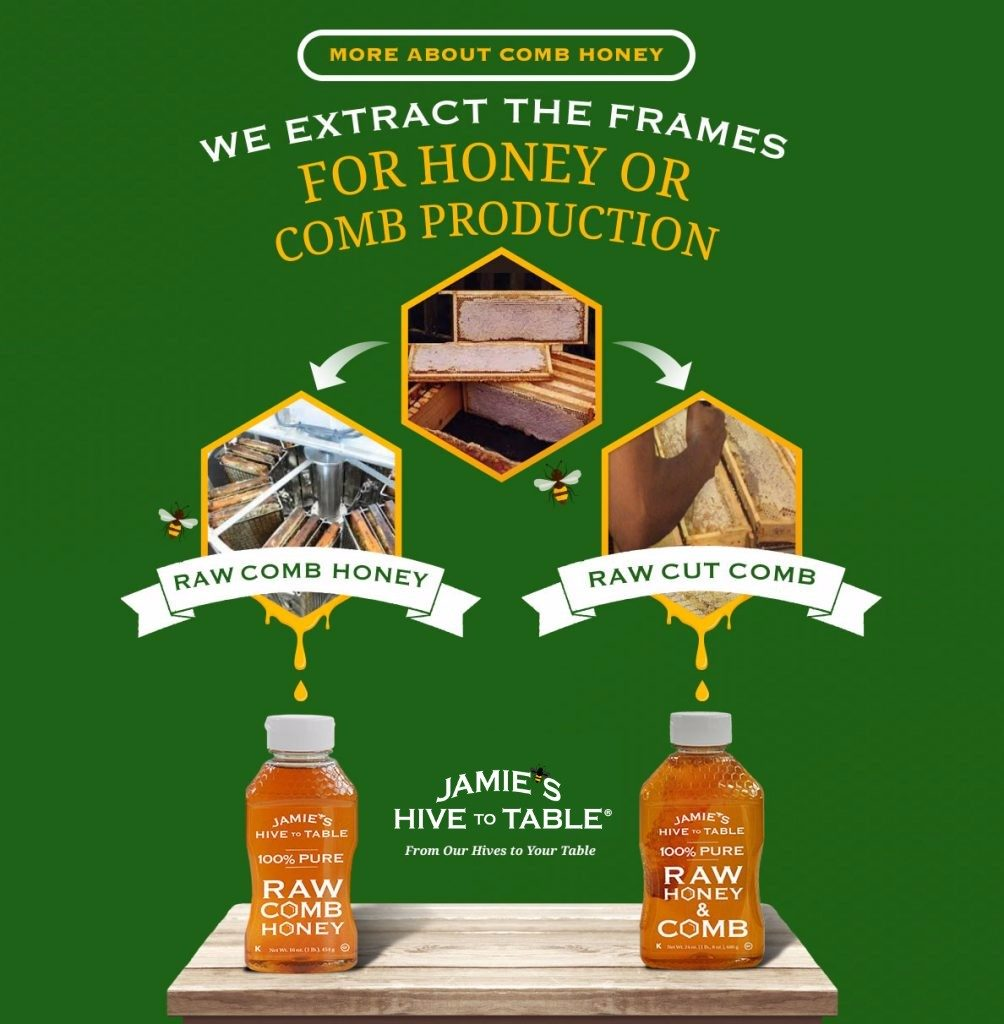 More About Comb Honey